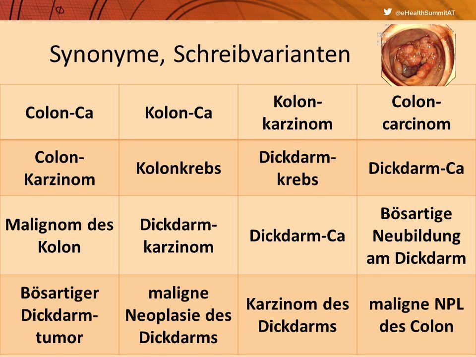 Synonyme, Schreibvarianten Colon-CaKolon-Ca Kolon- karzinom Colon- carcinom Colon- Karzinom Kolonkrebs Dickdarm- krebs Dickdarm-Ca Malignom des Kolon