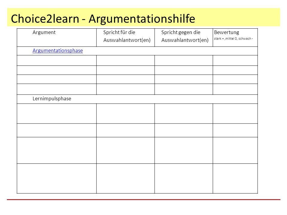 Choice2learn - Argumentationshilfe Argument Spricht für die Auswahlantwort(en) Spricht gegen die Auswahlantwort(en) Bewertung stark +,mittel 0, schwach - Argumentationsphase Lernimpulsphase