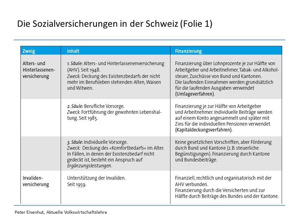 Peter Eisenhut, Aktuelle Volkswirtschaftslehre Die Sozialversicherungen in der Schweiz (Folie 1)
