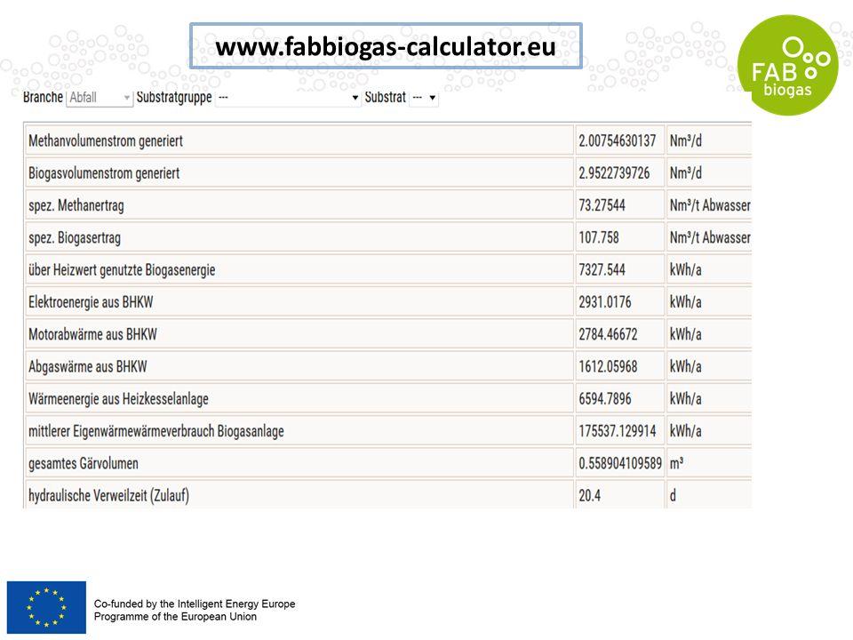 Key Factor of Success: Neighbourhood Quelle: Paques, 2013