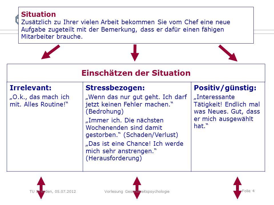 Folie 15 TU Dresden, 05.07.2012Vorlesung Gesundheitspsychologie TagHeute war angenehm MontagDer Weg zur Arbeit durch den frischen Herbstwind Protokoll 3.