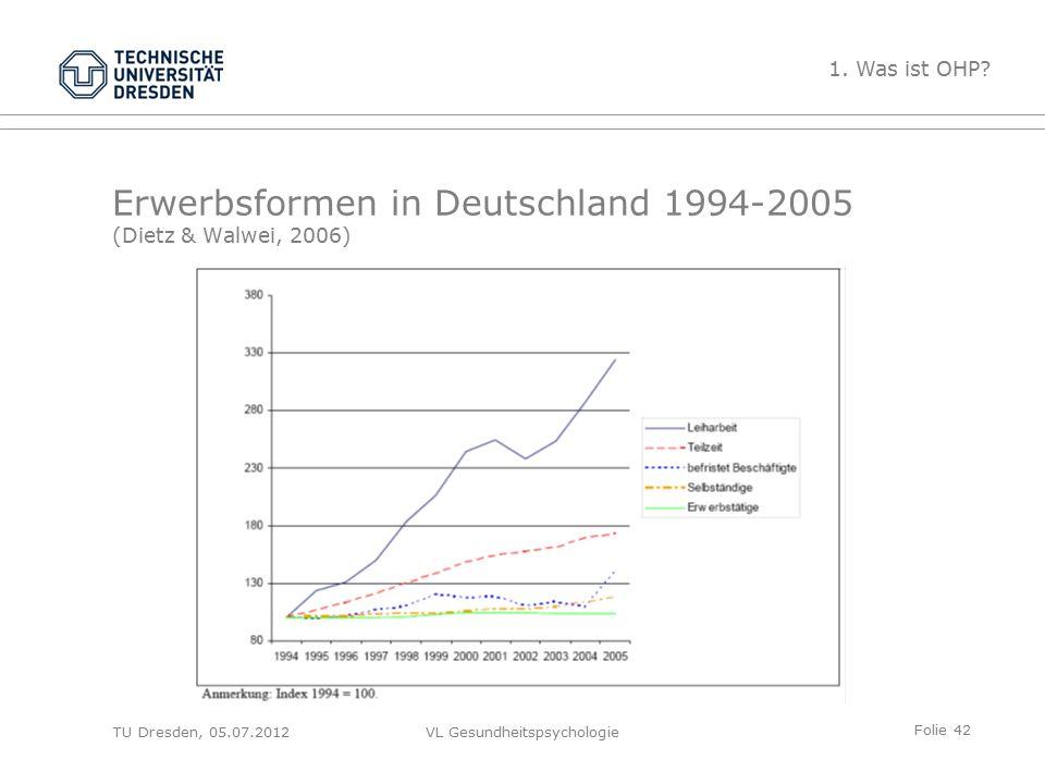 Folie 42 VL Gesundheitspsychologie Erwerbsformen in Deutschland 1994-2005 (Dietz & Walwei, 2006) 1.