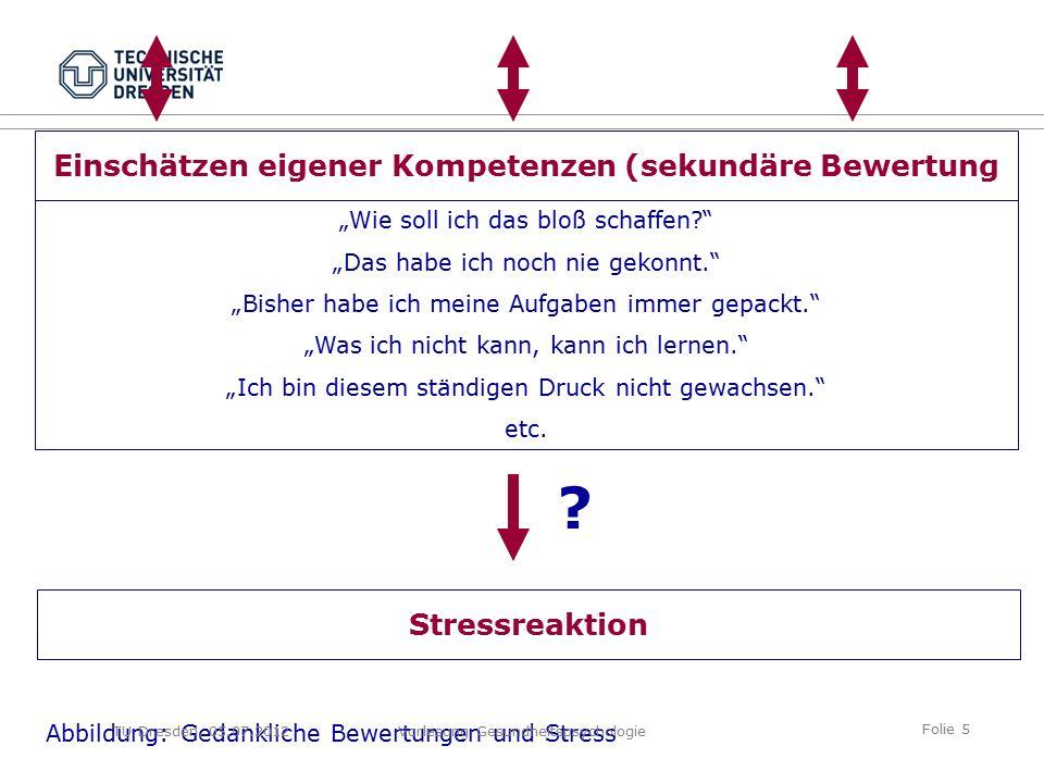 Folie 26 TU Dresden, 05.07.2012Vorlesung Gesundheitspsychologie Ergänzungsmodul: Zeitmanagement 3.