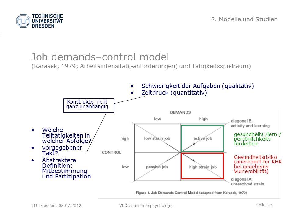 Folie 53 VL Gesundheitspsychologie Job demands–control model (Karasek, 1979; Arbeitsintensität(-anforderungen) und Tätigkeitsspielraum) Welche Teiltätigkeiten in welcher Abfolge.