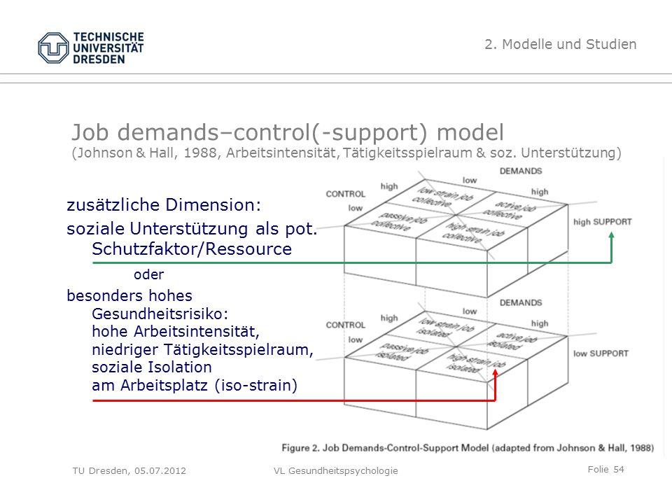 Folie 54 VL Gesundheitspsychologie Job demands–control(-support) model (Johnson & Hall, 1988, Arbeitsintensität, Tätigkeitsspielraum & soz.