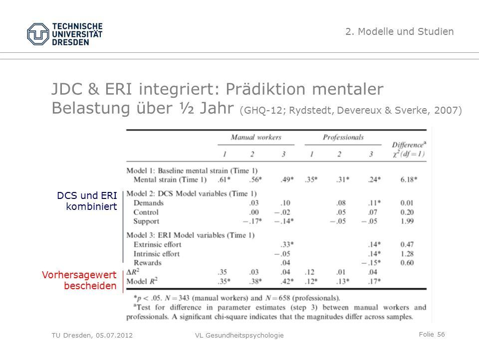 Folie 56 VL Gesundheitspsychologie JDC & ERI integriert: Prädiktion mentaler Belastung über ½ Jahr (GHQ-12; Rydstedt, Devereux & Sverke, 2007) DCS und ERI kombiniert Vorhersagewert bescheiden 2.