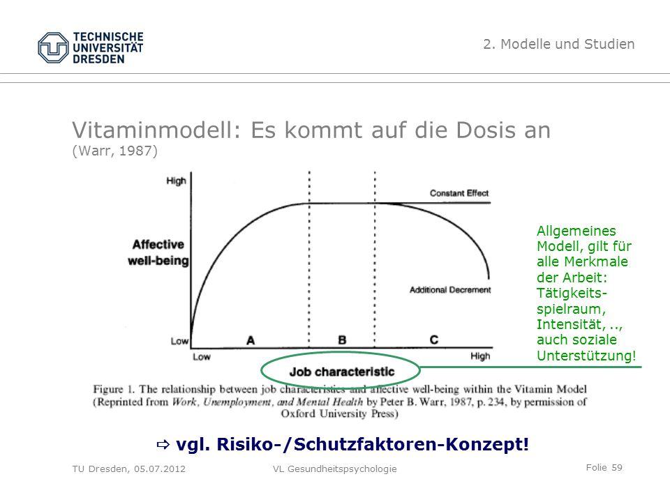 Folie 59 VL Gesundheitspsychologie Vitaminmodell: Es kommt auf die Dosis an (Warr, 1987)  vgl.