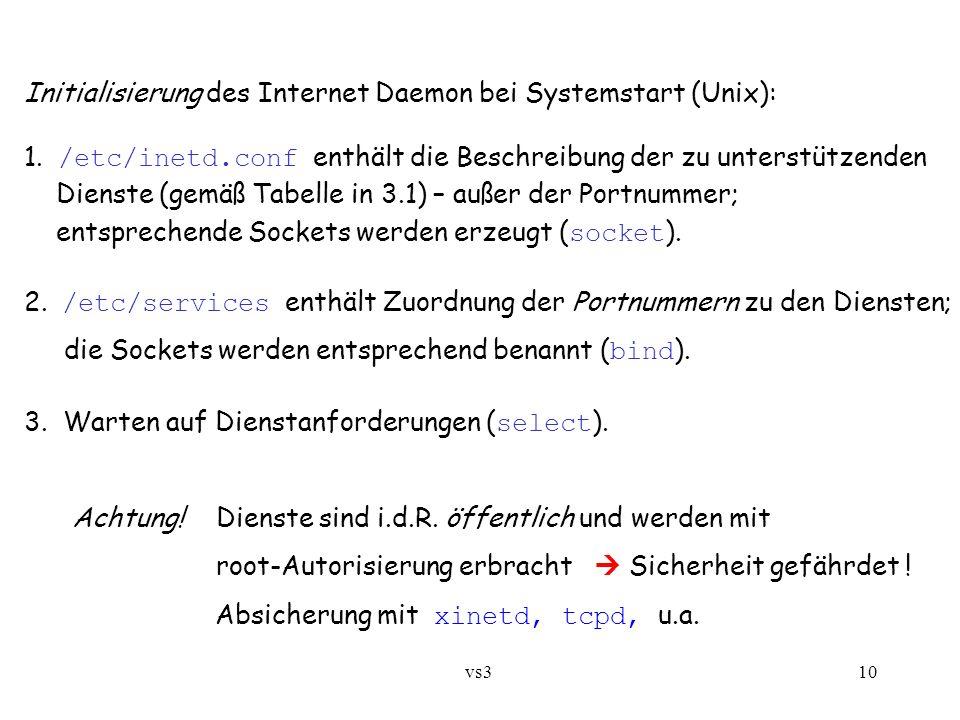 vs3 10 Initialisierung des Internet Daemon bei Systemstart (Unix): 1. /etc/inetd.conf enthält die Beschreibung der zu unterstützenden Dienste (gemäß T