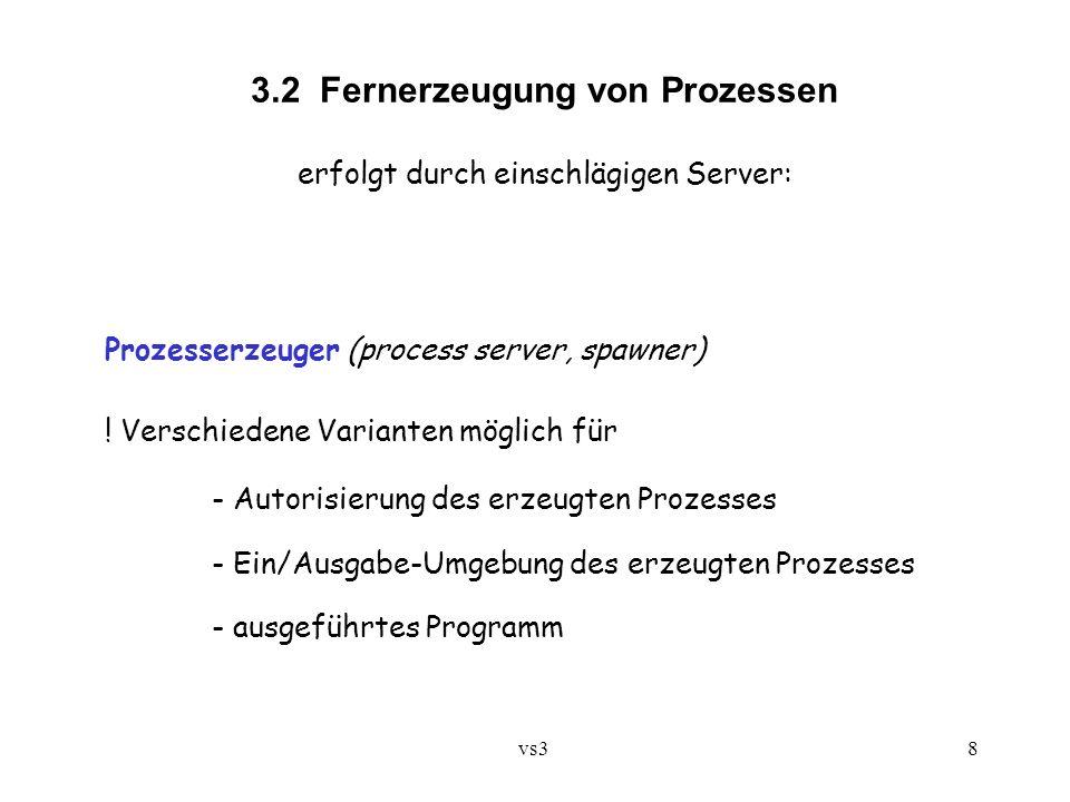 vs3 8 3.2 Fernerzeugung von Prozessen erfolgt durch einschlägigen Server: Prozesserzeuger (process server, spawner) ! Verschiedene Varianten möglich f