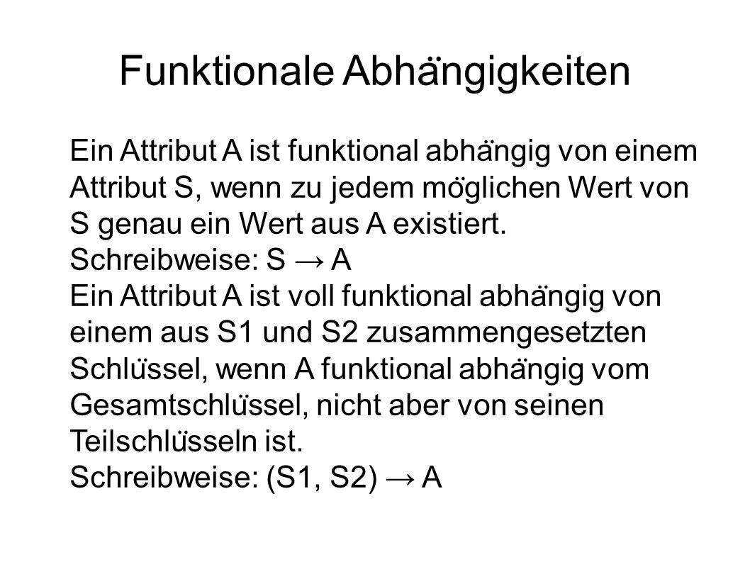 Funktionale Abha ̈ ngigkeiten Ein Attribut A ist funktional abha ̈ ngig von einem Attribut S, wenn zu jedem mo ̈ glichen Wert von S genau ein Wert aus A existiert.