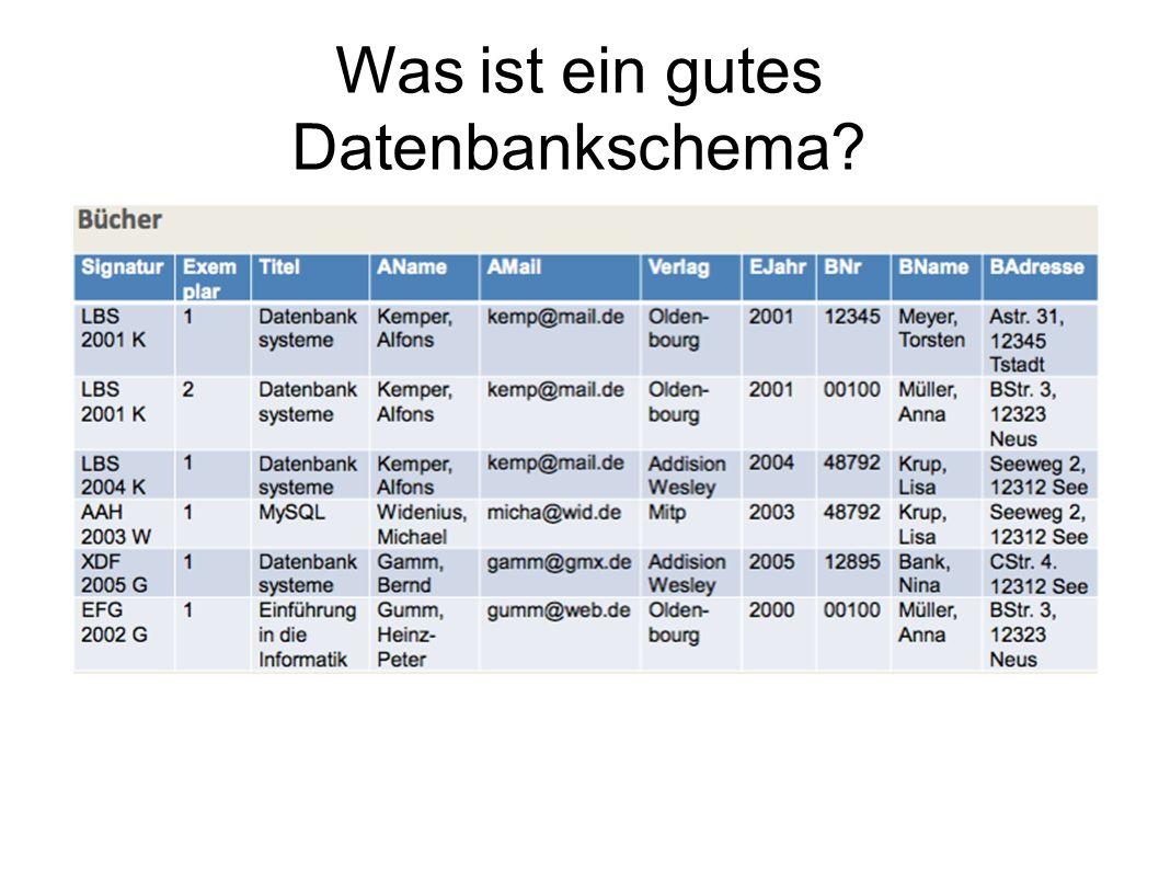 Was ist ein gutes Datenbankschema?
