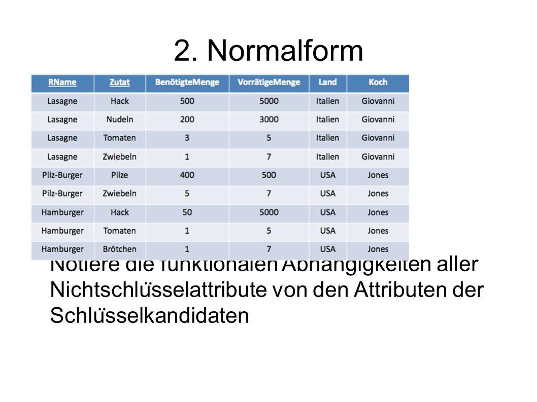 2. Normalform Notiere die funktionalen Abha ̈ ngigkeiten aller Nichtschlu ̈ sselattribute von den Attributen der Schlu ̈ sselkandidaten