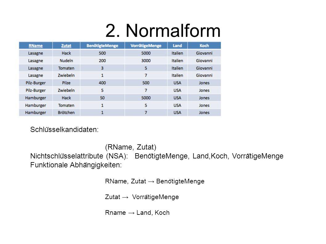 2. Normalform Schlu ̈ sselkandidaten: (RName, Zutat) Nichtschlu ̈ sselattribute (NSA): Beno ̈ tigteMenge, Land,Koch, Vorra ̈ tigeMenge Funktionale Abh