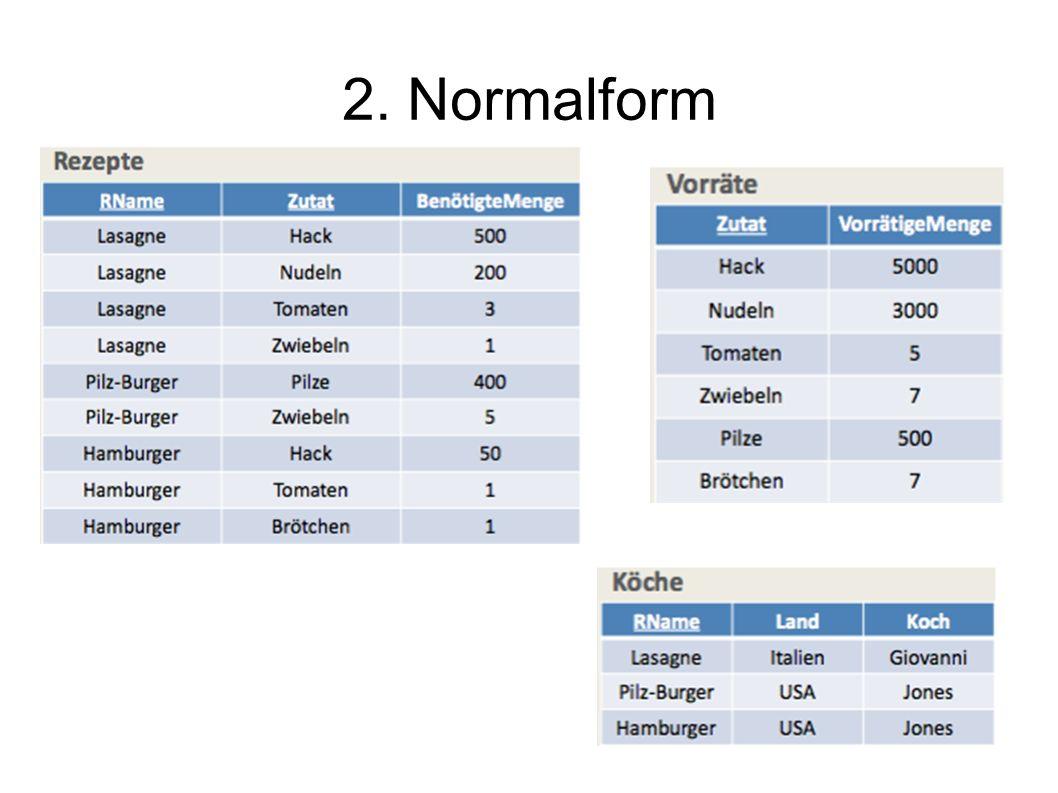 2. Normalform