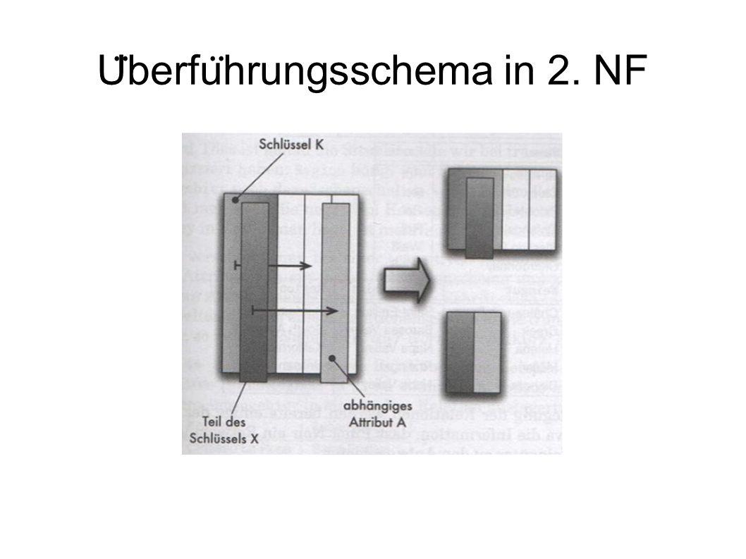 U ̈ berfu ̈ hrungsschema in 2. NF