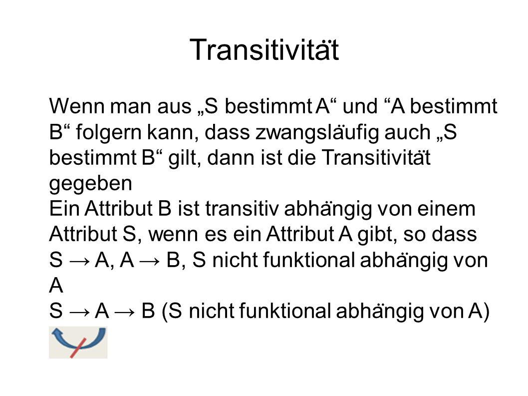 """Transitivita ̈ t Wenn man aus """"S bestimmt A und A bestimmt B folgern kann, dass zwangsla ̈ ufig auch """"S bestimmt B gilt, dann ist die Transitivita ̈ t gegeben Ein Attribut B ist transitiv abha ̈ ngig von einem Attribut S, wenn es ein Attribut A gibt, so dass S → A, A → B, S nicht funktional abha ̈ ngig von A S → A → B (S nicht funktional abha ̈ ngig von A)"""