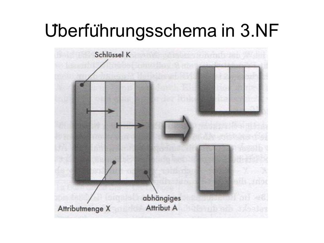 U ̈ berfu ̈ hrungsschema in 3.NF