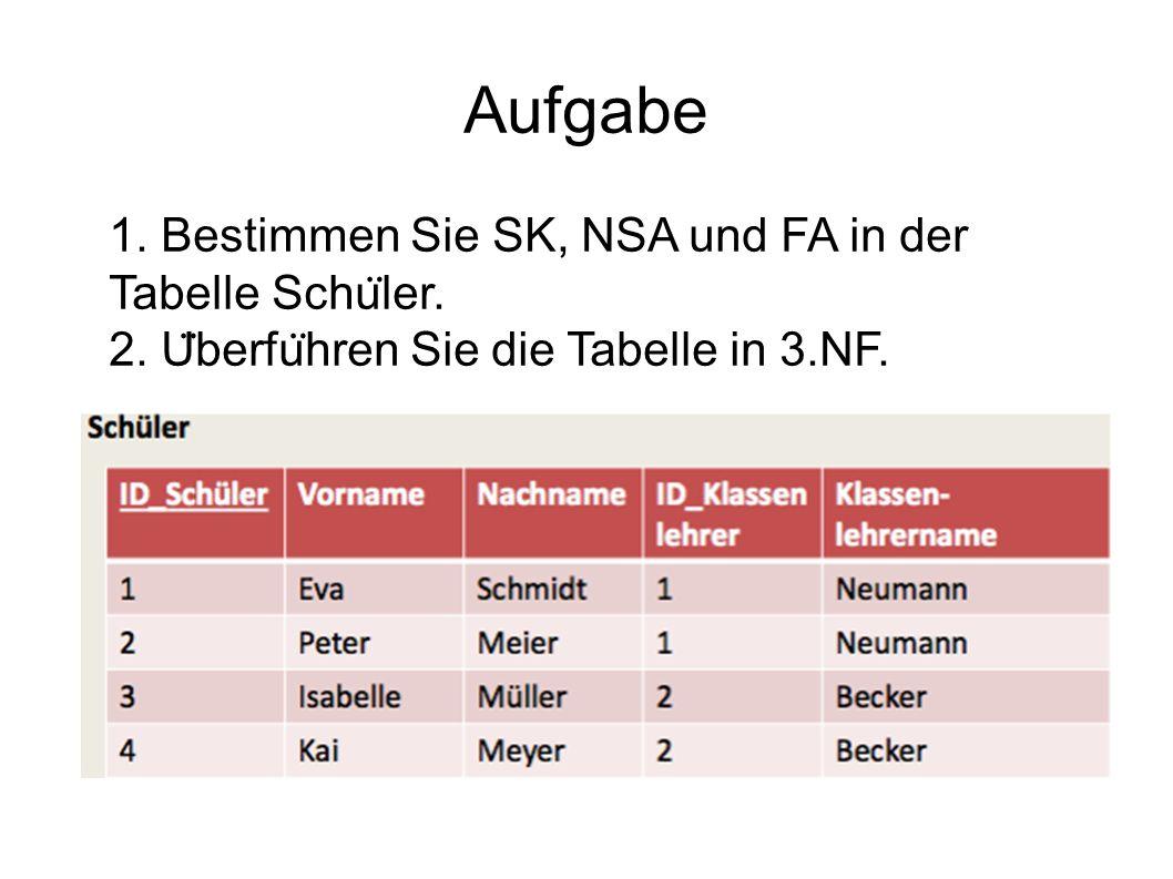 Aufgabe 1. Bestimmen Sie SK, NSA und FA in der Tabelle Schu ̈ ler.