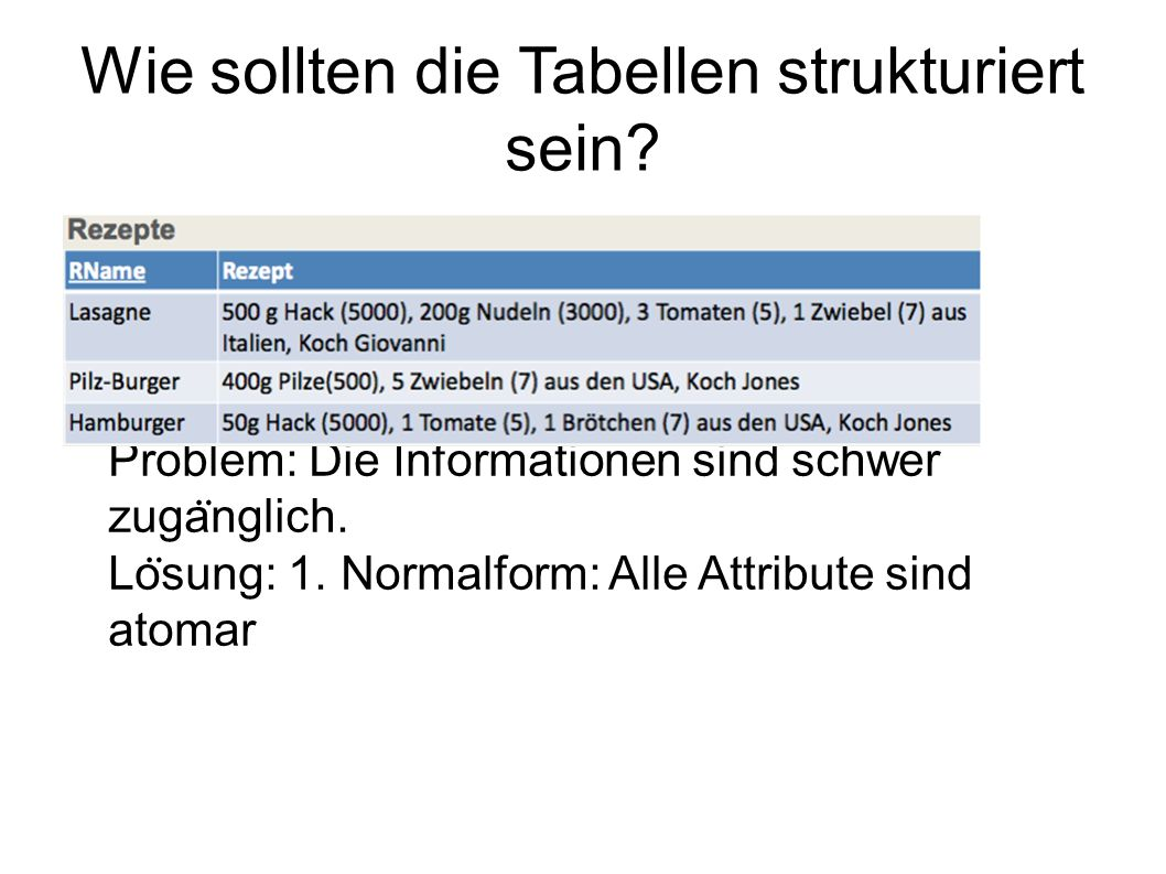 Wie sollten die Tabellen strukturiert sein.Problem: Die Informationen sind schwer zuga ̈ nglich.