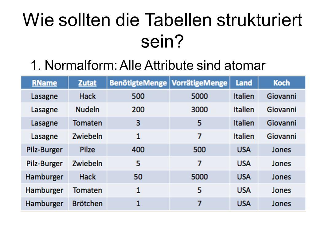 Wie sollten die Tabellen strukturiert sein? 1. Normalform: Alle Attribute sind atomar