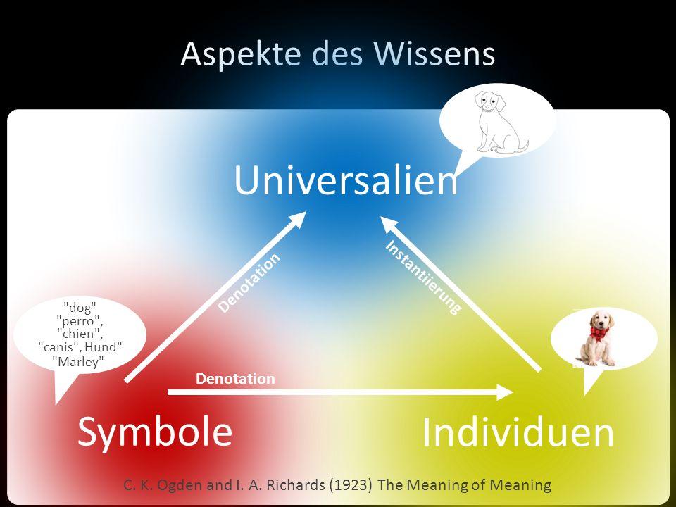 Aspekte des Wissens Universalien Individuen Symbole