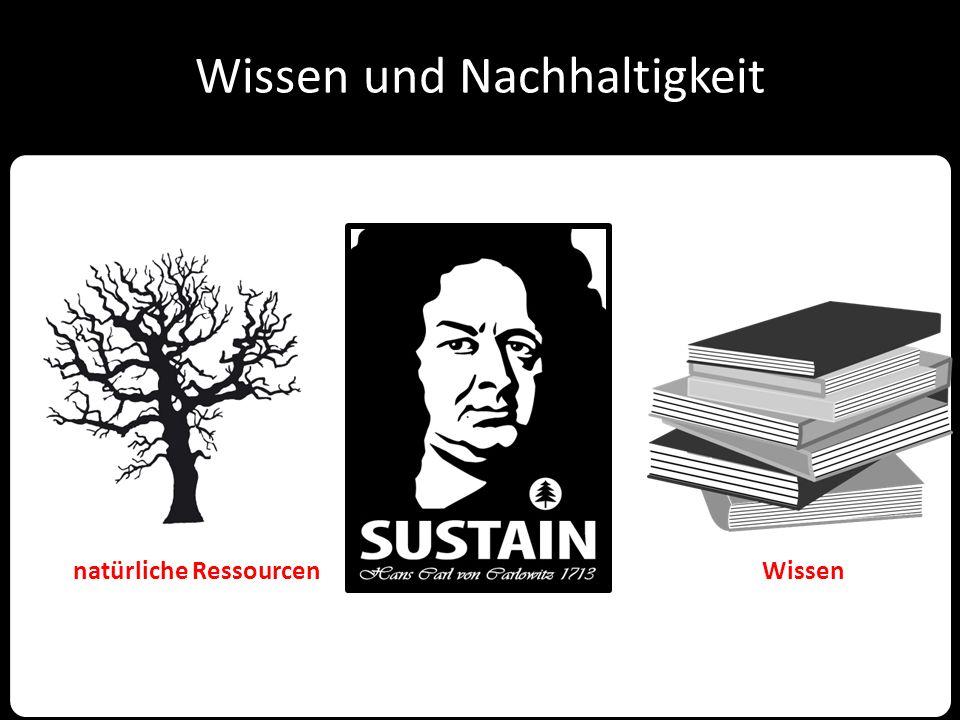 Wissen und Nachhaltigkeit natürliche RessourcenWissen