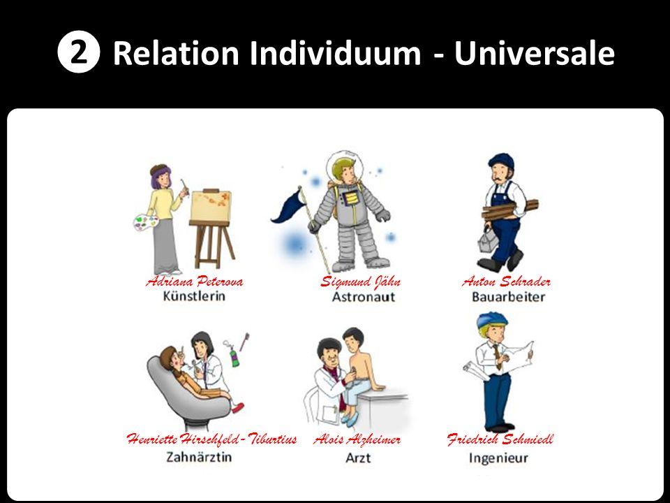 Adriana PeterovaSigmund Jähn Anton Schrader Henriette Hirschfeld-TiburtiusAlois AlzheimerFriedrich Schmiedl ❷ Relation Individuum - Universale