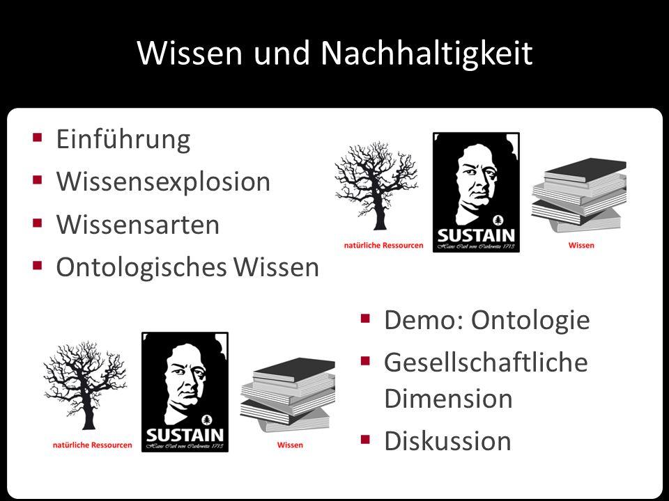 Wissen und Nachhaltigkeit  Einführung  Wissensexplosion  Wissensarten  Ontologisches Wissen  Demo: Ontologie  Gesellschaftliche Dimension  Disk