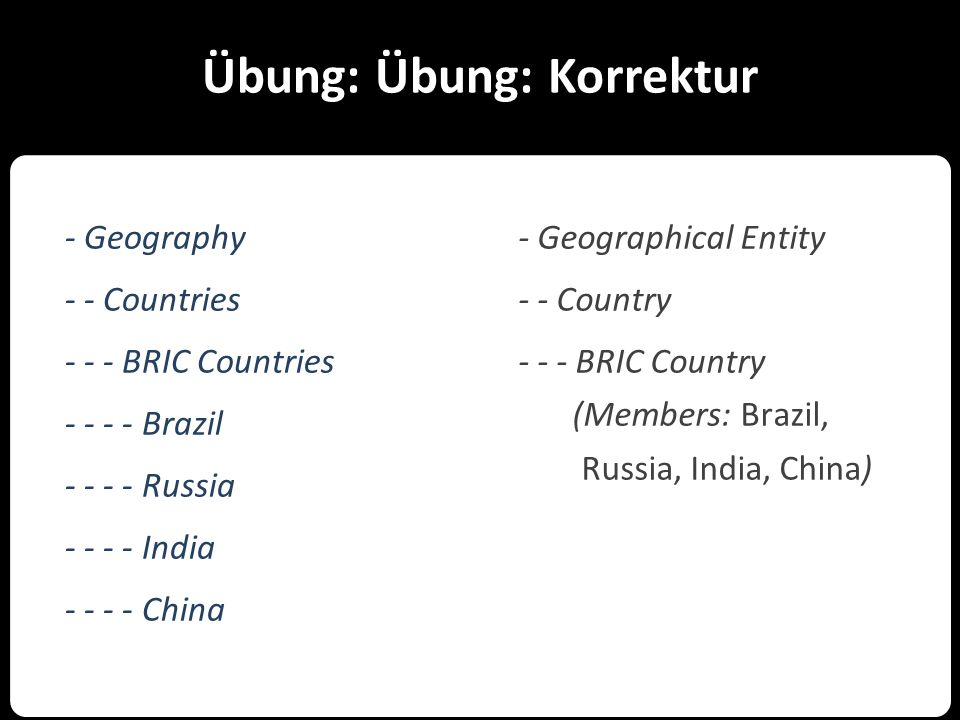 Übung: Übung: Korrektur - Geographical Entity - - Country - - - BRIC Country (Members: Brazil, Russia, India, China) - Geography - - Countries - - - BRIC Countries - - - - Brazil - - - - Russia - - - - India - - - - China