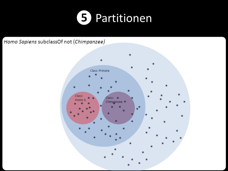 ❺ Partitionen Class: Primate Class: Homo S. Class: Chimpanzee. Homo Sapiens subclassOf not (Chimpanzee)