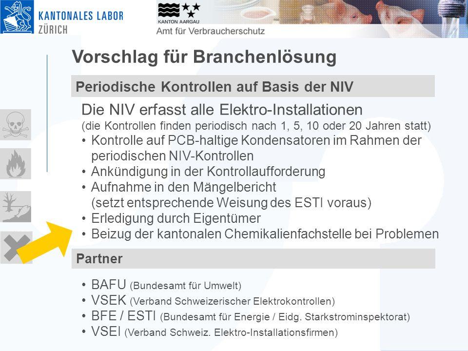 Vorschlag für Branchenlösung Die NIV erfasst alle Elektro-Installationen (die Kontrollen finden periodisch nach 1, 5, 10 oder 20 Jahren statt) Kontrolle auf PCB-haltige Kondensatoren im Rahmen der periodischen NIV-Kontrollen Ankündigung in der Kontrollaufforderung Aufnahme in den Mängelbericht (setzt entsprechende Weisung des ESTI voraus) Erledigung durch Eigentümer Beizug der kantonalen Chemikalienfachstelle bei Problemen Periodische Kontrollen auf Basis der NIV BAFU (Bundesamt für Umwelt) VSEK (Verband Schweizerischer Elektrokontrollen) BFE / ESTI (Bundesamt für Energie / Eidg.