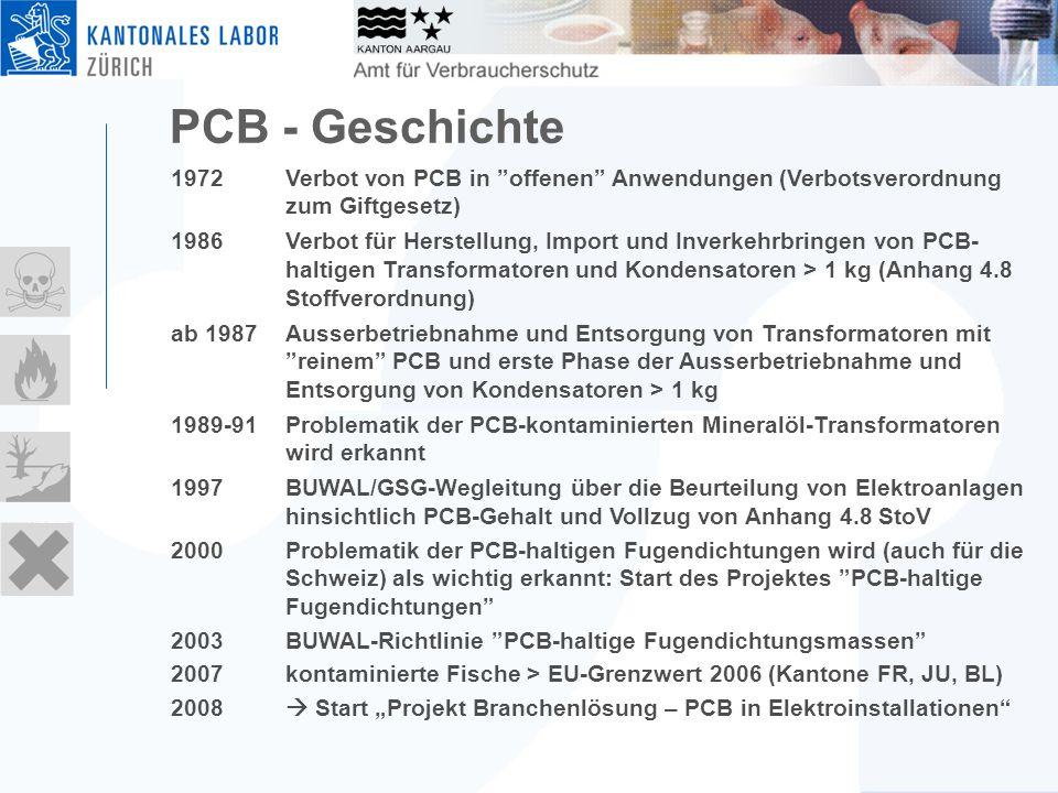 """PCB - Geschichte 1972Verbot von PCB in offenen Anwendungen (Verbotsverordnung zum Giftgesetz) 1986Verbot für Herstellung, Import und Inverkehrbringen von PCB- haltigen Transformatoren und Kondensatoren > 1 kg (Anhang 4.8 Stoffverordnung) ab 1987Ausserbetriebnahme und Entsorgung von Transformatoren mit reinem PCB und erste Phase der Ausserbetriebnahme und Entsorgung von Kondensatoren > 1 kg 1989-91Problematik der PCB-kontaminierten Mineralöl-Transformatoren wird erkannt 1997BUWAL/GSG-Wegleitung über die Beurteilung von Elektroanlagen hinsichtlich PCB-Gehalt und Vollzug von Anhang 4.8 StoV 2000Problematik der PCB-haltigen Fugendichtungen wird (auch für die Schweiz) als wichtig erkannt: Start des Projektes PCB-haltige Fugendichtungen 2003BUWAL-Richtlinie PCB-haltige Fugendichtungsmassen 2007kontaminierte Fische > EU-Grenzwert 2006 (Kantone FR, JU, BL) 2008  Start """"Projekt Branchenlösung – PCB in Elektroinstallationen"""