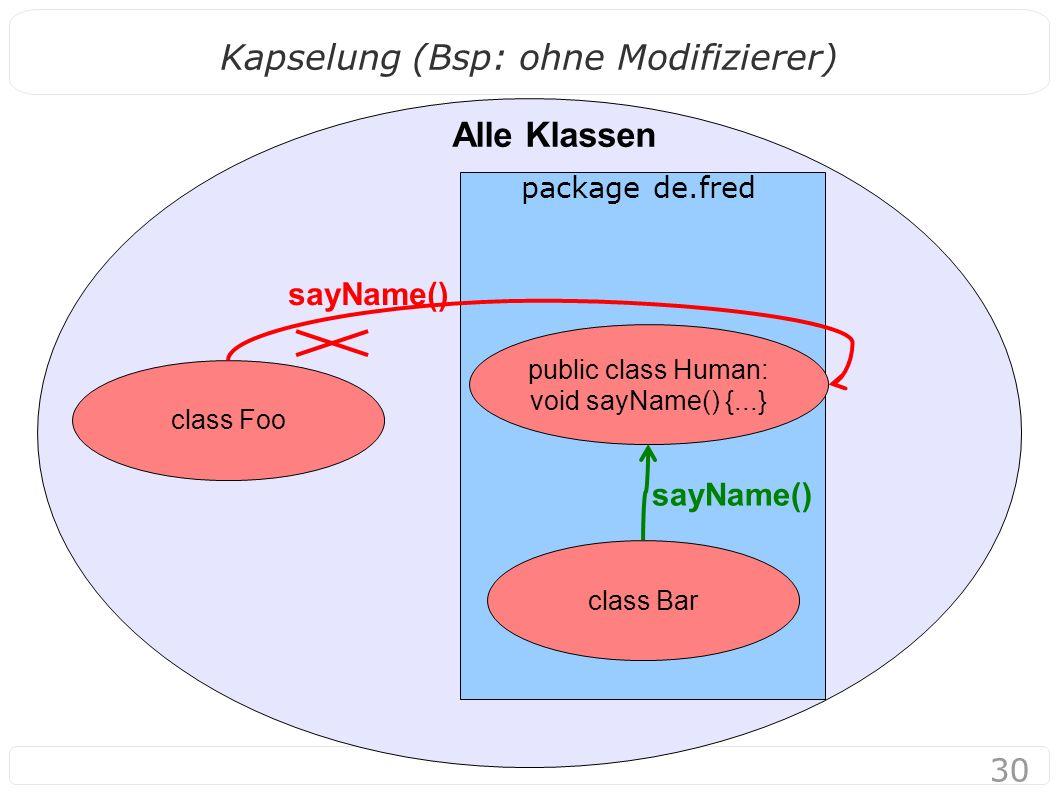 30 Kapselung (Bsp: ohne Modifizierer) Alle Klassen package de.fred public class Human: void sayName() {...} class Foo class Bar sayName()
