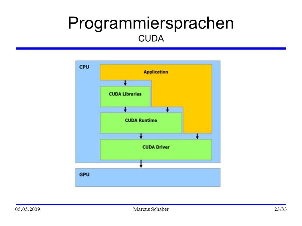 05.05.2009Marcus Schaber 23 /33 Programmiersprachen CUDA