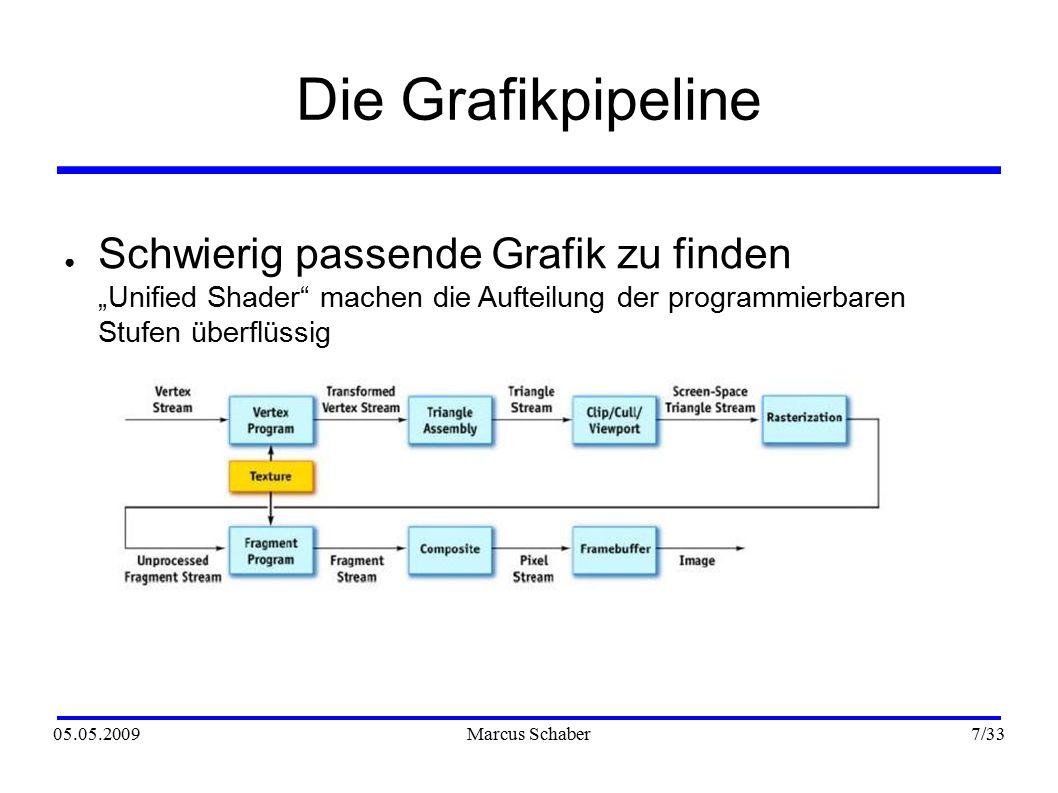 """05.05.2009Marcus Schaber 7 /33 Die Grafikpipeline ● Schwierig passende Grafik zu finden """"Unified Shader machen die Aufteilung der programmierbaren Stufen überflüssig"""