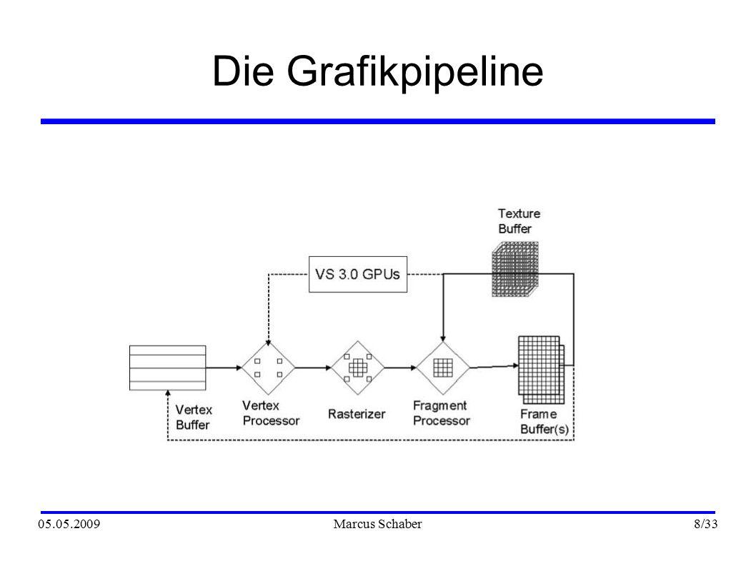05.05.2009Marcus Schaber 8 /33 Die Grafikpipeline