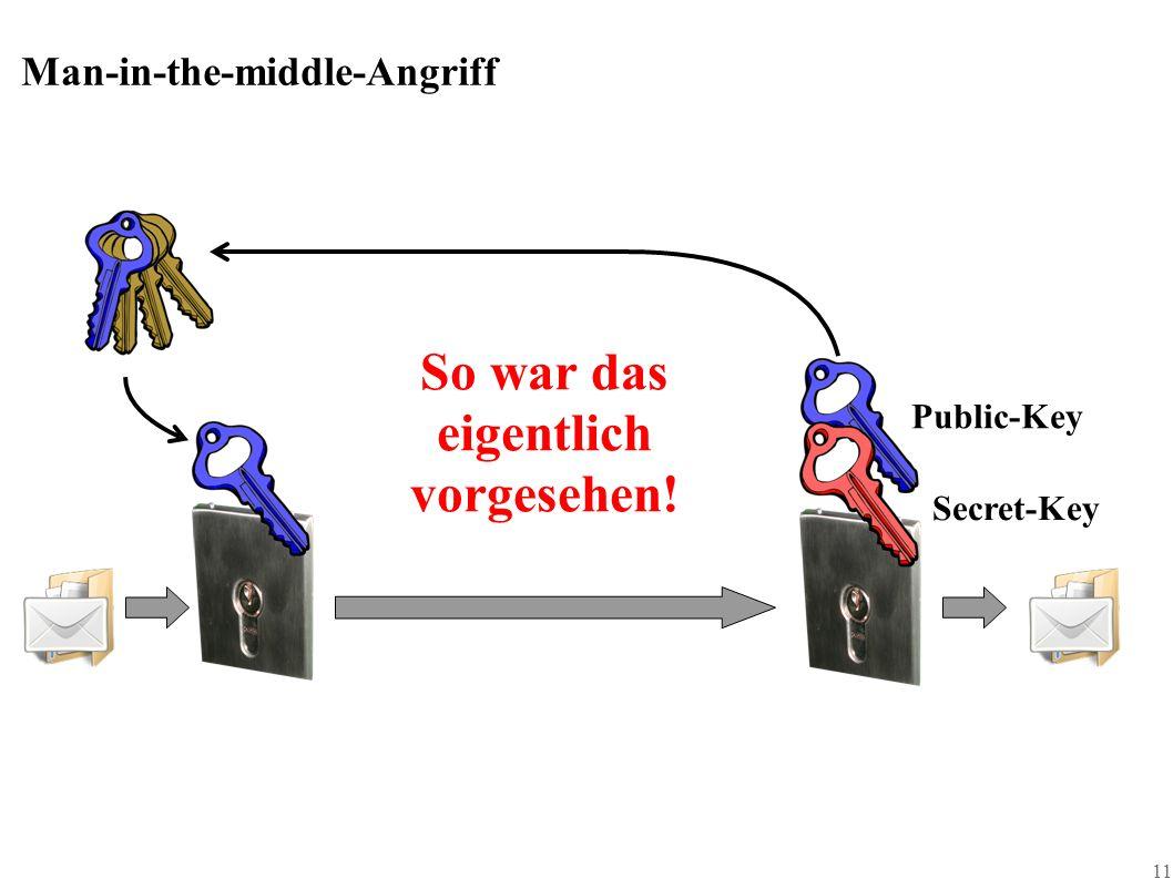 11 Man-in-the-middle-Angriff Public-Key Secret-Key So war das eigentlich vorgesehen!