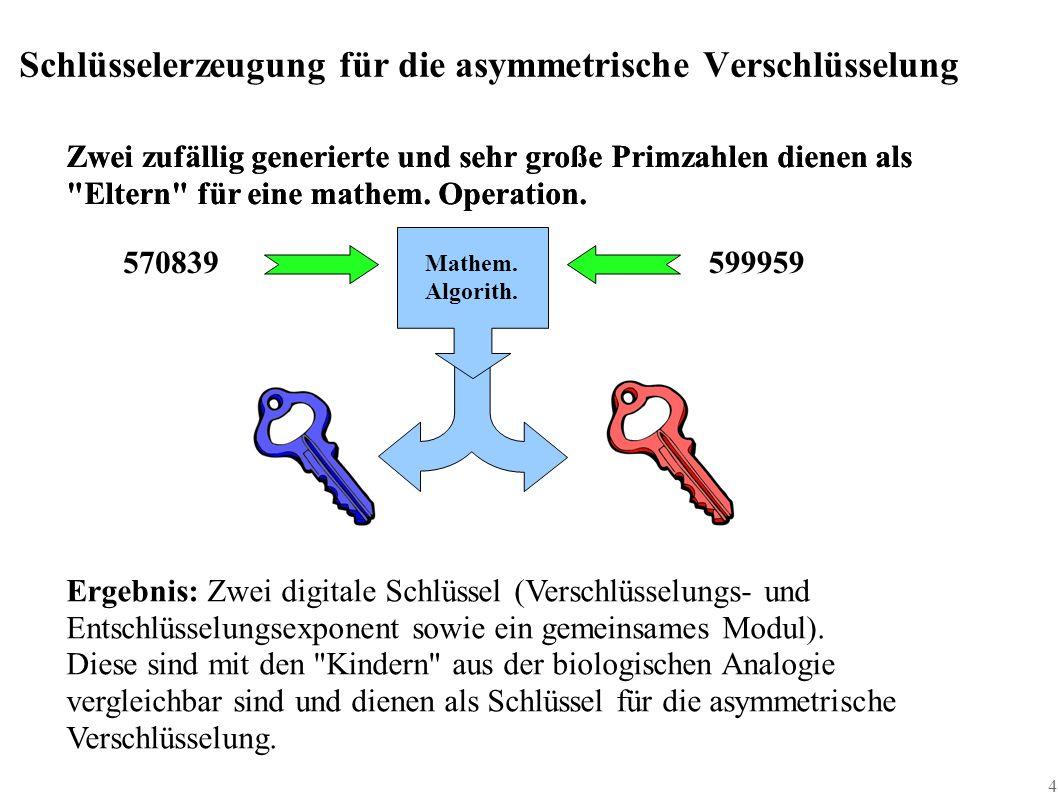 4 Schlüsselerzeugung für die asymmetrische Verschlüsselung Zwei zufällig generierte und sehr große Primzahlen dienen als Eltern für eine mathem.