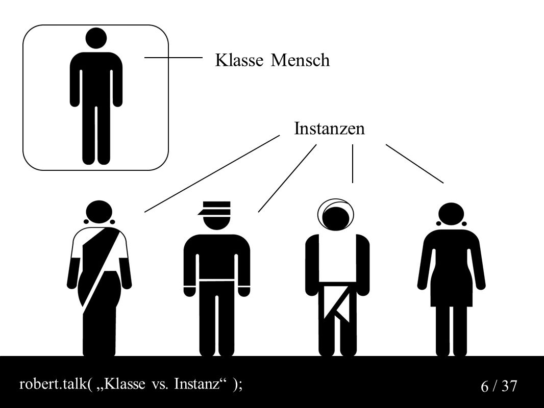 """/ 37 6 Klasse Mensch Instanzen robert.talk( """"Klasse vs. Instanz );"""