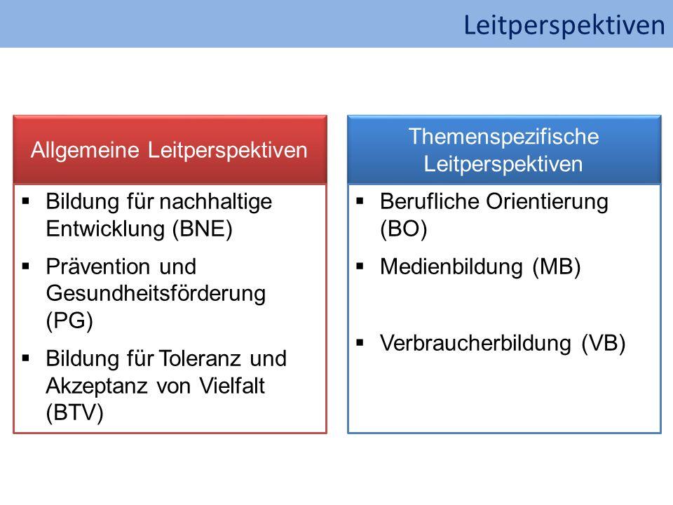 Allgemeine Leitperspektiven Themenspezifische Leitperspektiven  Bildung für nachhaltige Entwicklung (BNE)  Prävention und Gesundheitsförderung (PG)