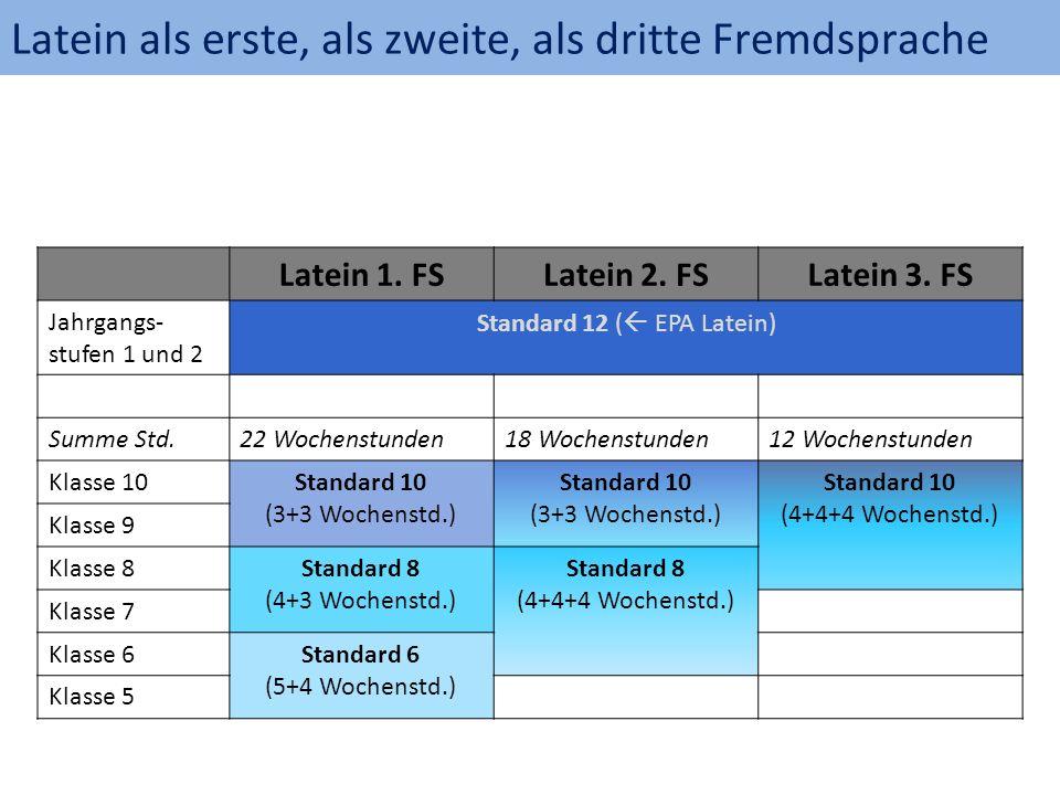 Latein als erste, als zweite, als dritte Fremdsprache Latein 1. FSLatein 2. FSLatein 3. FS Jahrgangs- stufen 1 und 2 Standard 12 (  EPA Latein) Summe