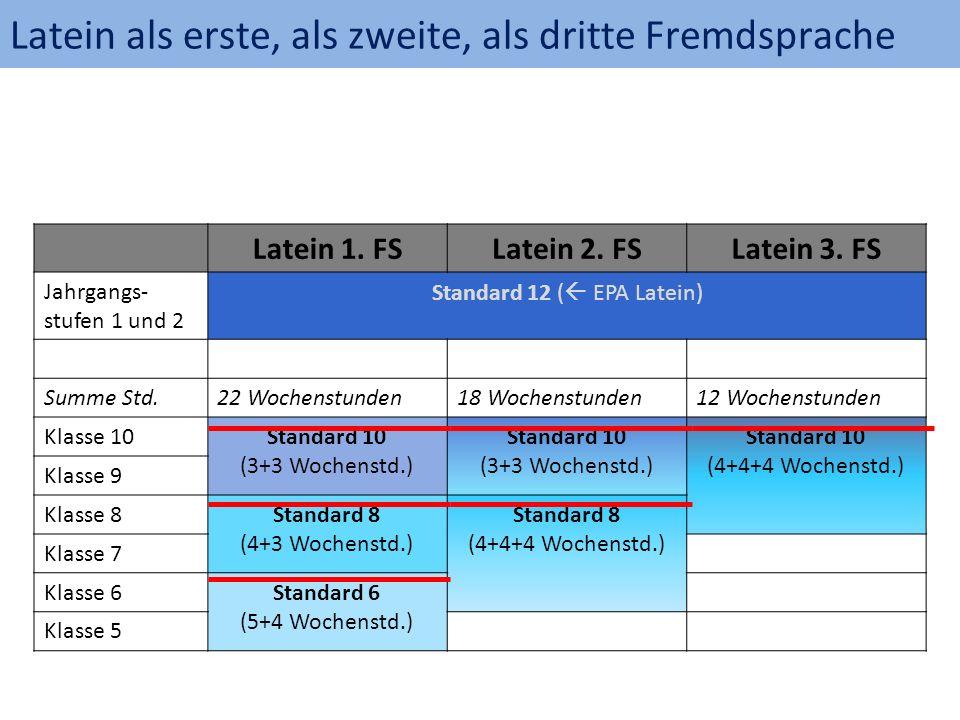 Latein 1. FSLatein 2. FSLatein 3. FS Jahrgangs- stufen 1 und 2 Standard 12 (  EPA Latein) Summe Std.22 Wochenstunden18 Wochenstunden12 Wochenstunden