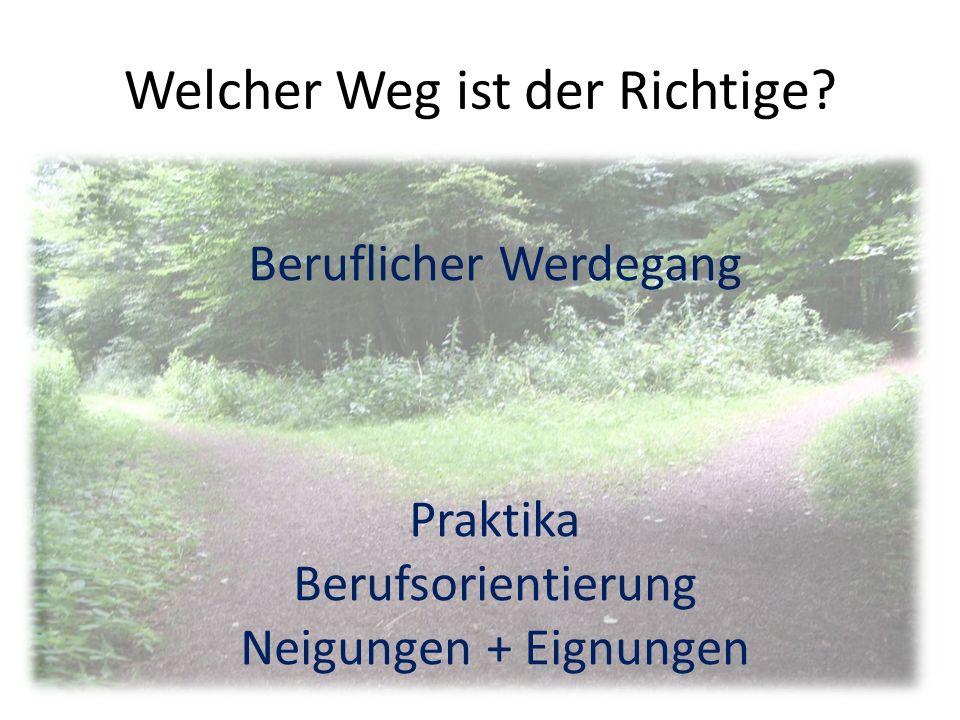 Welcher Weg ist der Richtige.