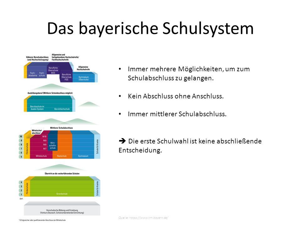 Das bayerische Schulsystem Immer mehrere Möglichkeiten, um zum Schulabschluss zu gelangen.