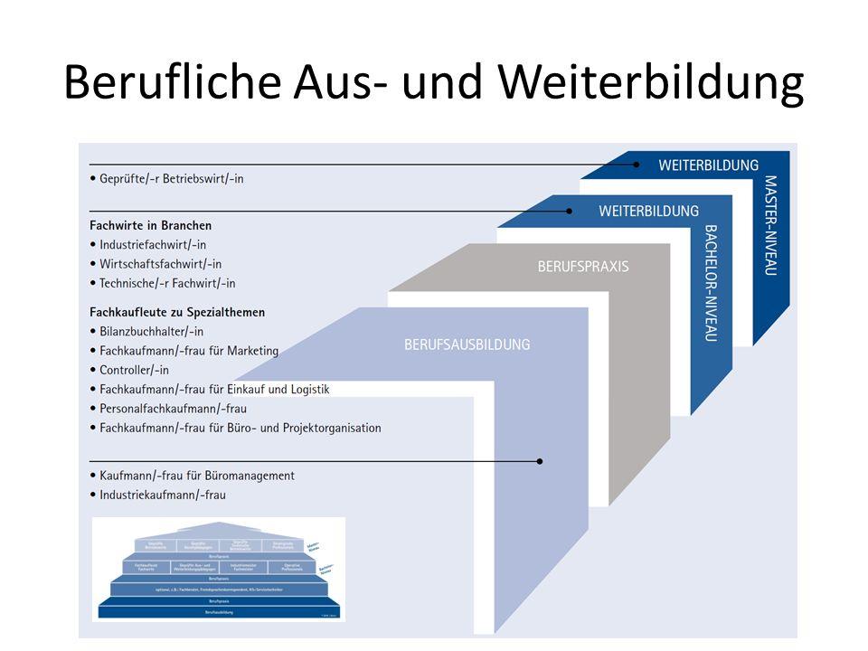 Die Qual der Wahl Quelle: http://www.statista.com Quelle: http://www.bibb.de 18.044 327+221