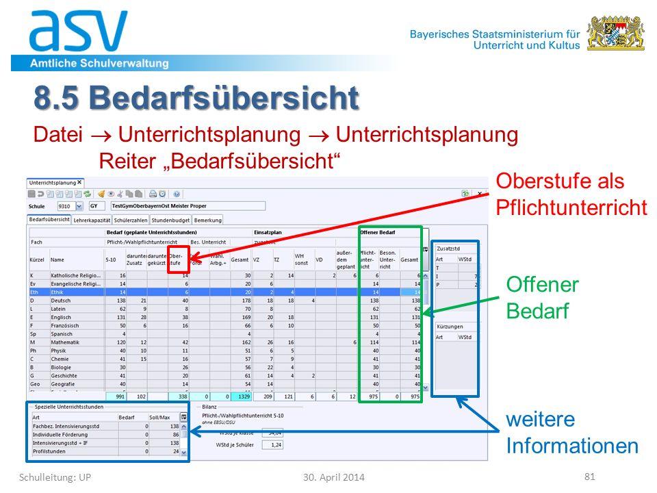"""8.5 Bedarfsübersicht Schulleitung: UP 30. April 2014 81 Datei  Unterrichtsplanung  Unterrichtsplanung Reiter """"Bedarfsübersicht"""" Oberstufe als Pflich"""