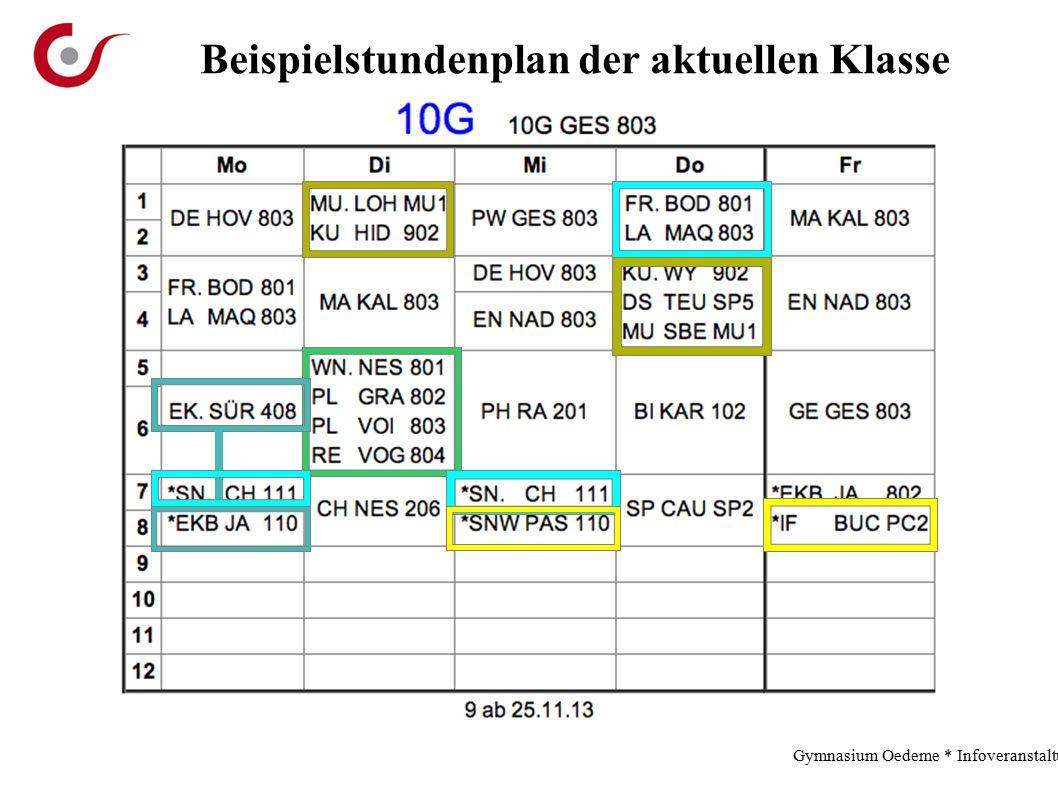 Beispielstundenplan der aktuellen Klasse Gymnasium Oedeme * Infoveranstaltung * 2.12.13