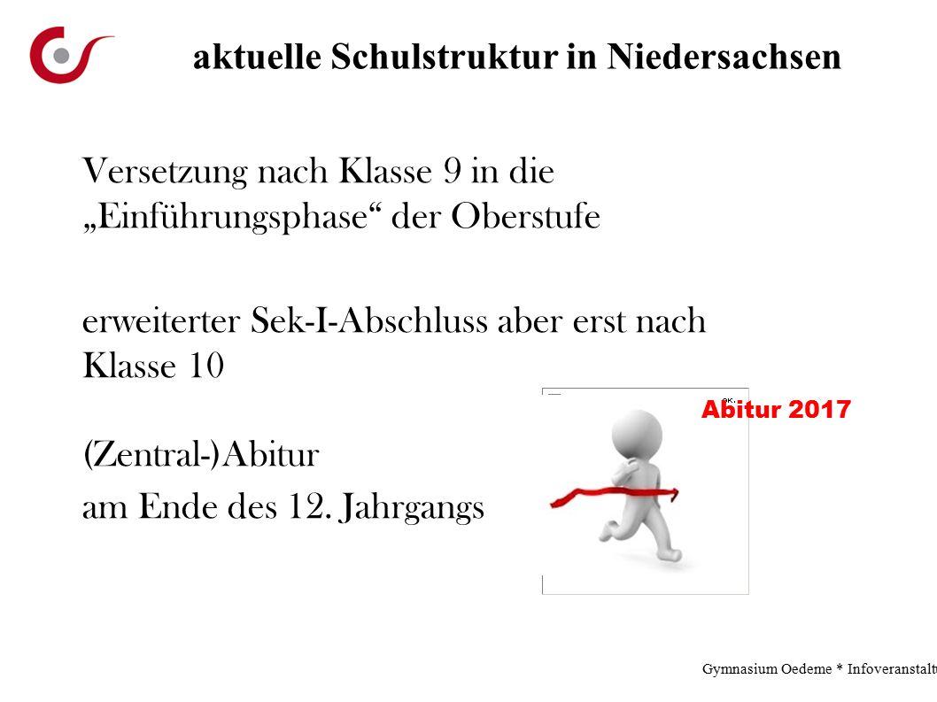 """aktuelle Schulstruktur in Niedersachsen Versetzung nach Klasse 9 in die """"Einführungsphase der Oberstufe erweiterter Sek-I-Abschluss aber erst nach Klasse 10 (Zentral-)Abitur am Ende des 12."""