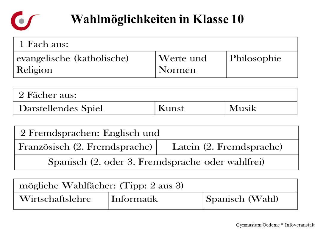 Wahlmöglichkeiten in Klasse 10 Gymnasium Oedeme * Infoveranstaltung * 2.12.13