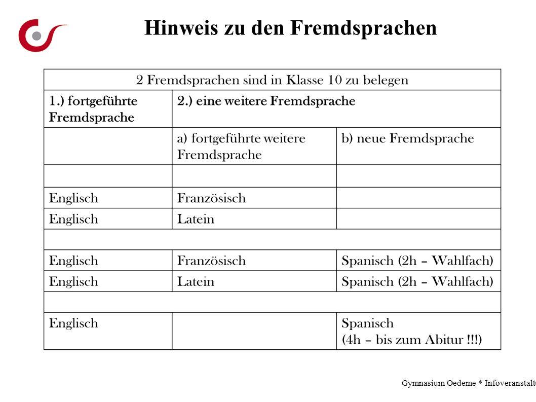 Hinweis zu den Fremdsprachen Gymnasium Oedeme * Infoveranstaltung * 2.12.13